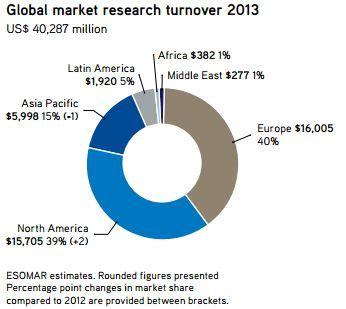 Market Research - Investopedia